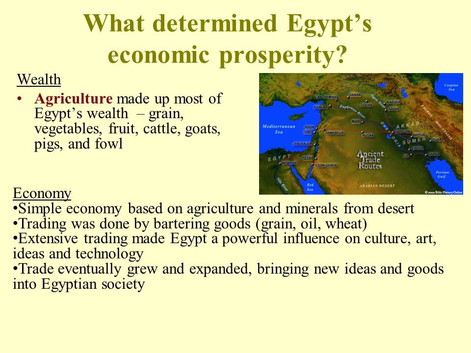 What determined Egypt's economic prosperity