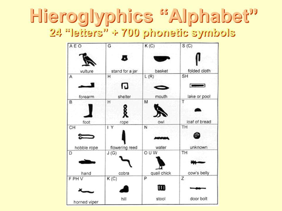 Hieroglyphics Alphabet 24 letters + 700 phonetic symbols