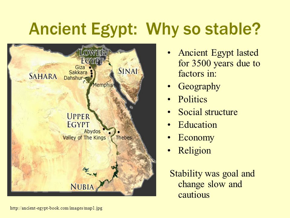 Ancient Egypt: Why so stable