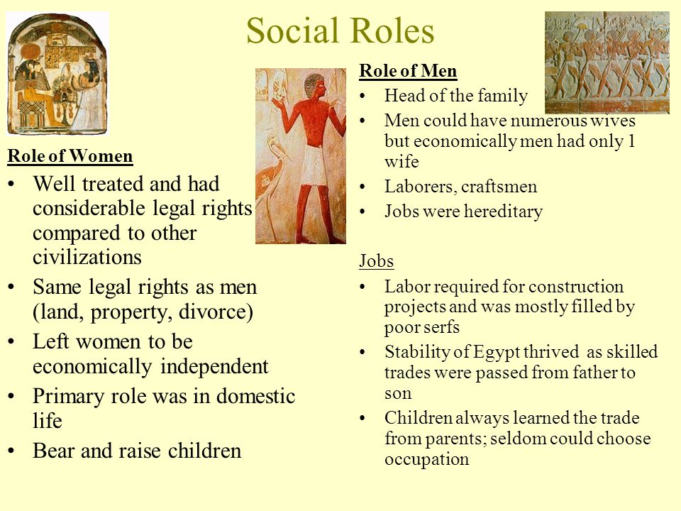 Social Roles Role of Men. Head of the family. Men could have numerous wives but economically men had only 1 wife.