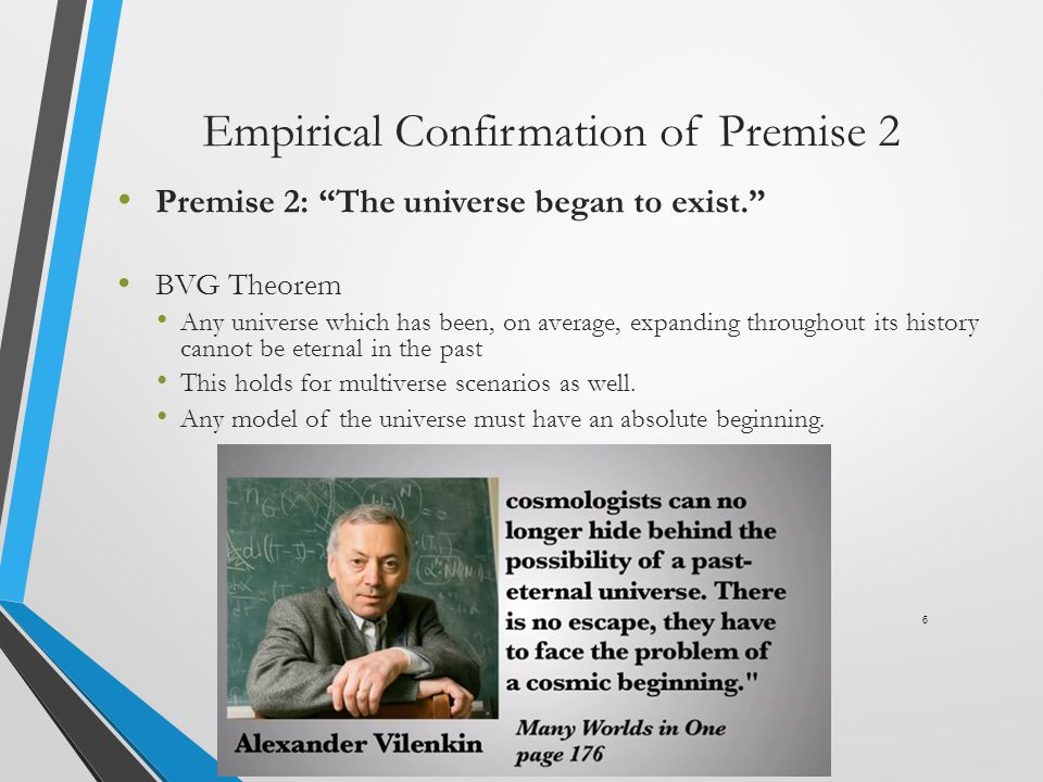 Empirical Confirmation of Premise 2