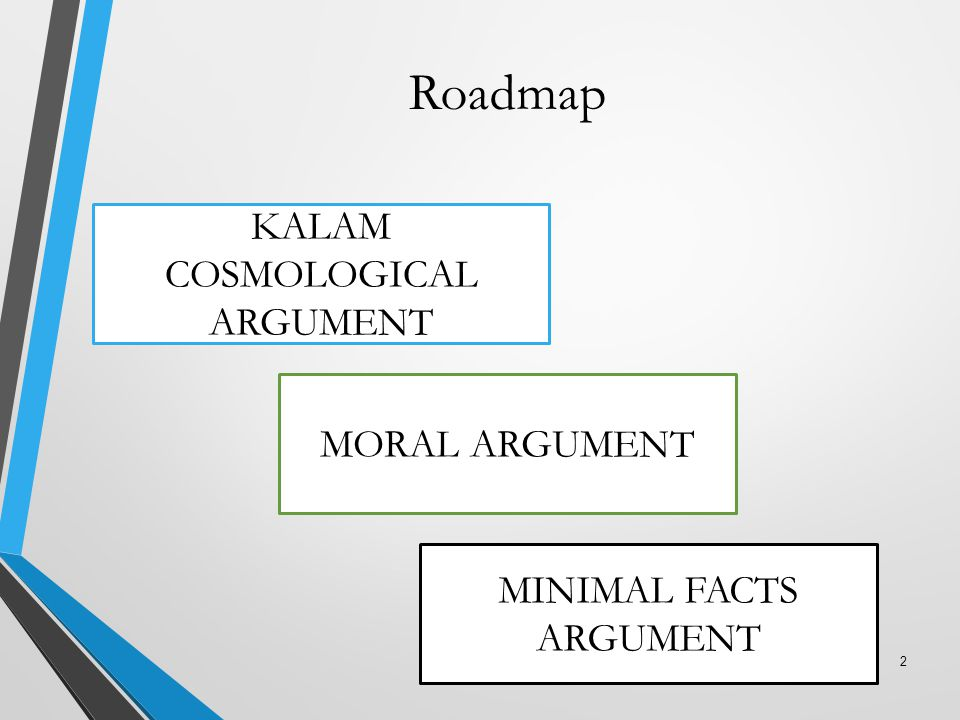 Roadmap KALAM COSMOLOGICAL ARGUMENT MORAL ARGUMENT