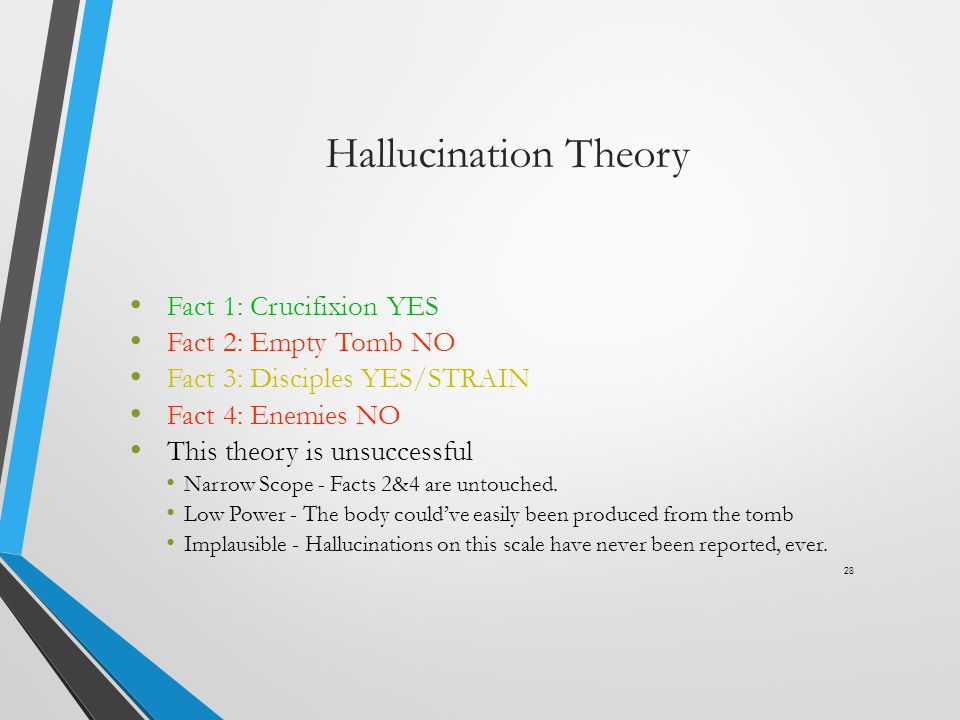 Hallucination Theory Make interactive (if time)