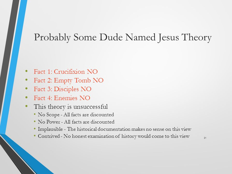 Probably Some Dude Named Jesus Theory
