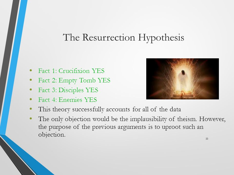 The Resurrection Hypothesis