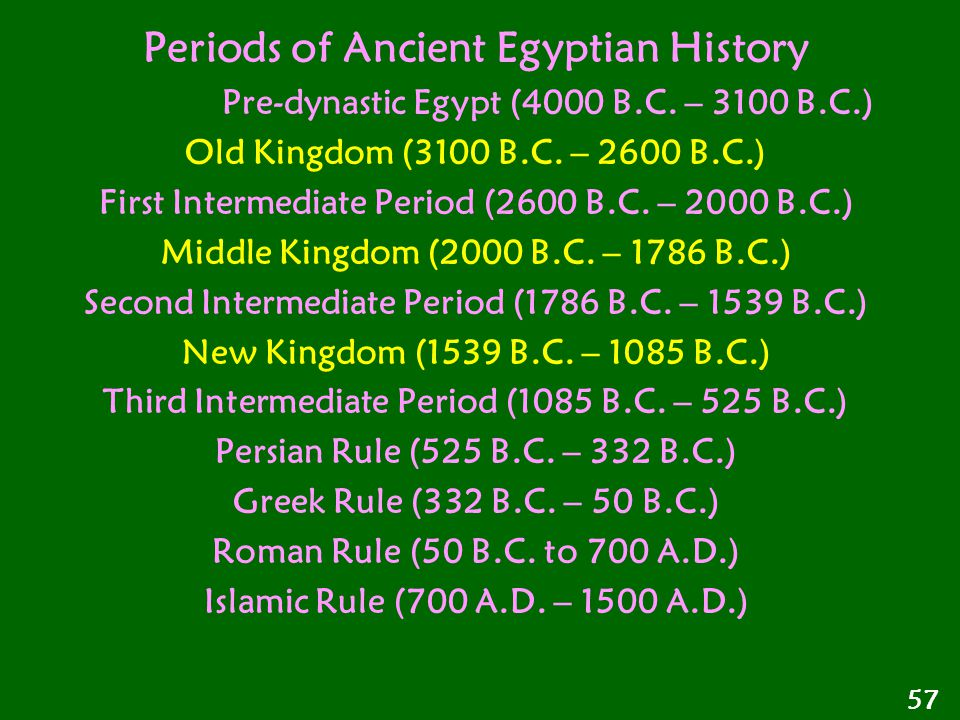 Periods of Ancient Egyptian History