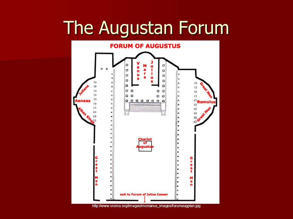 The Augustan Forum http://www.vroma.org/images/mcmanus_images/forumaugplan.jpg