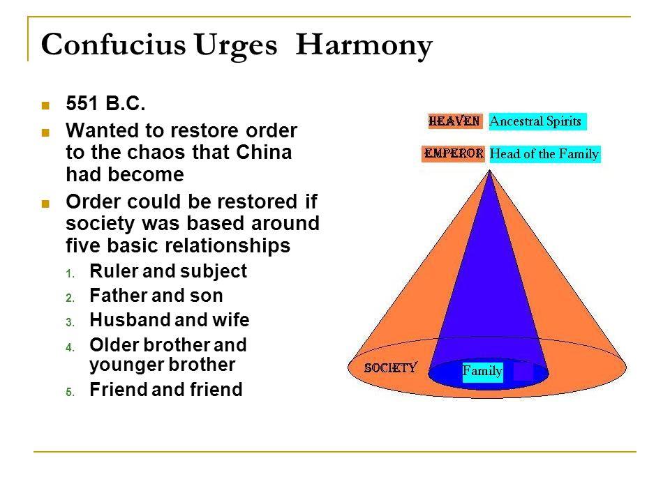Confucius Urges Harmony