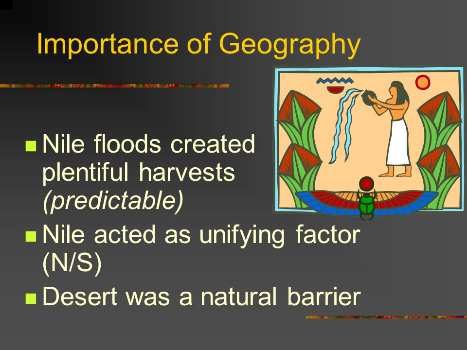 Importance of Geography