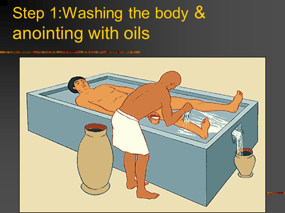 Step 1:Washing the body & anointing with oils