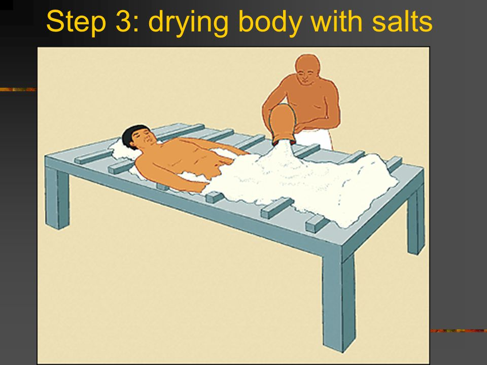 Step 3: drying body with salts