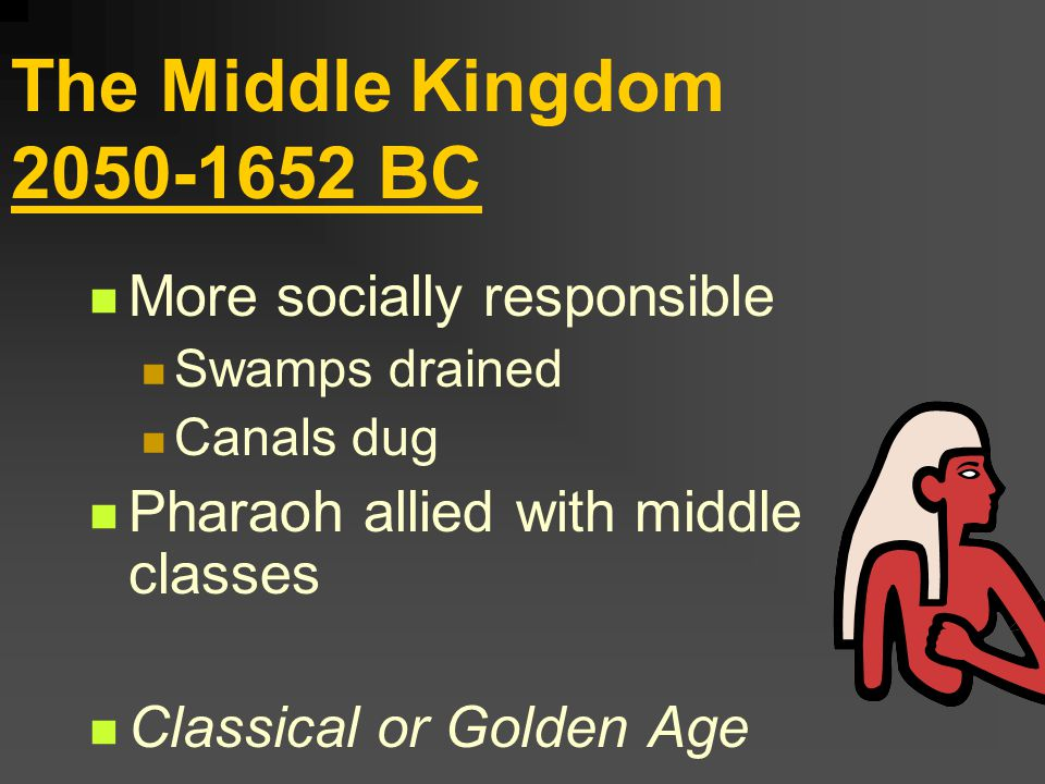 The Middle Kingdom 2050-1652 BC More socially responsible
