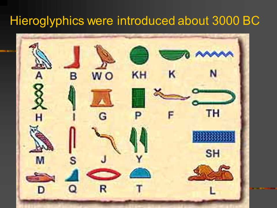 Hieroglyphics were introduced about 3000 BC