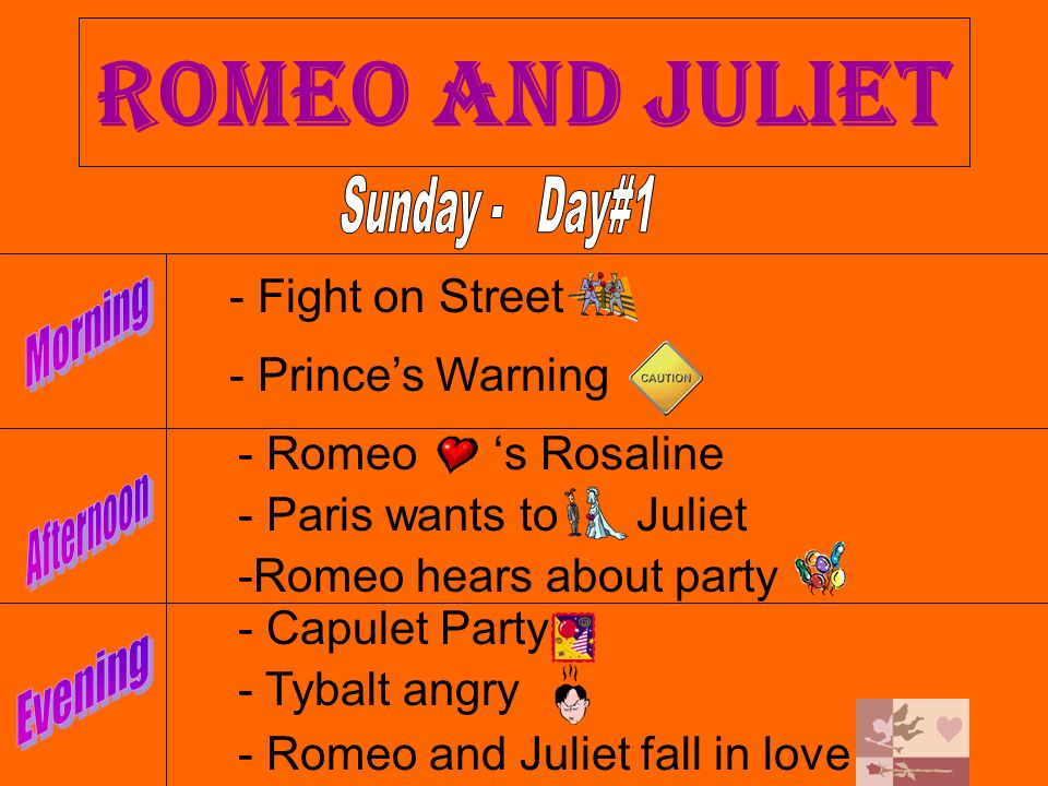 Romeo and Juliet Sunday - Day#1 - Fight on Street - Prince's Warning