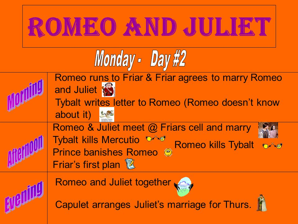Romeo and Juliet Monday - Day #2 Morning Afternoon Evening