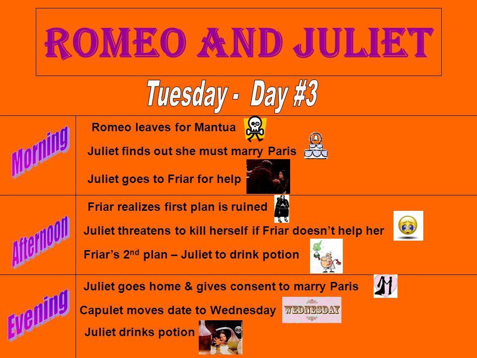 Romeo and Juliet Tuesday - Day #3 Morning Afternoon Evening