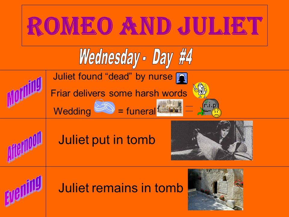 Romeo and Juliet Wednesday - Day #4 Juliet put in tomb