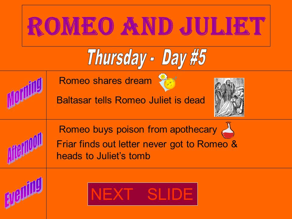 Romeo and Juliet NEXT SLIDE Thursday - Day #5 Morning Afternoon