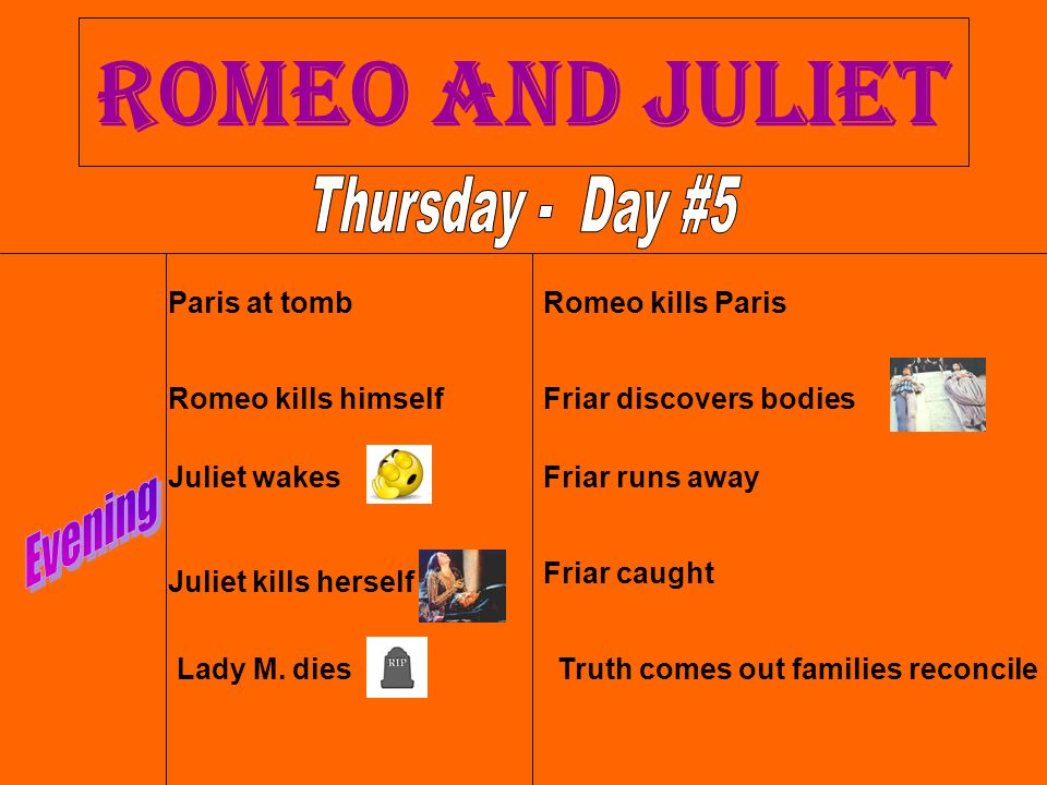 Romeo and Juliet Thursday - Day #5 Evening Paris at tomb