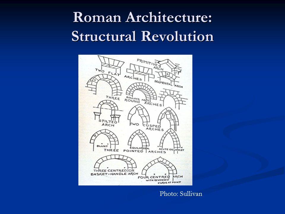 Roman Architecture: Structural Revolution
