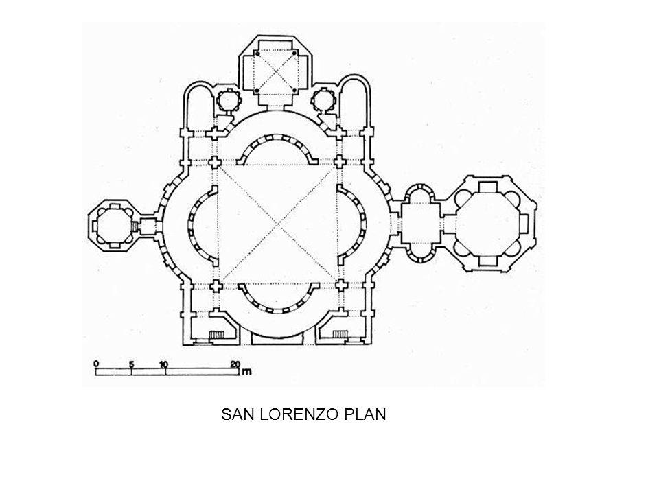 SAN LORENZO PLAN