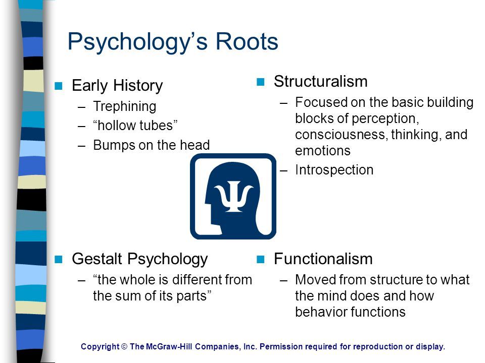 Psychology's Roots Structuralism Early History Gestalt Psychology