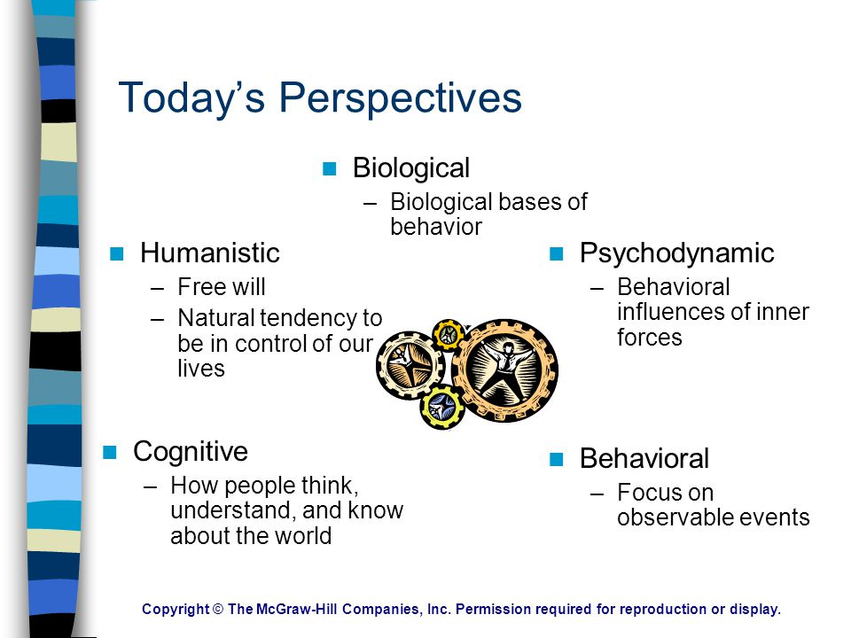 Today's Perspectives Biological Humanistic Psychodynamic Cognitive