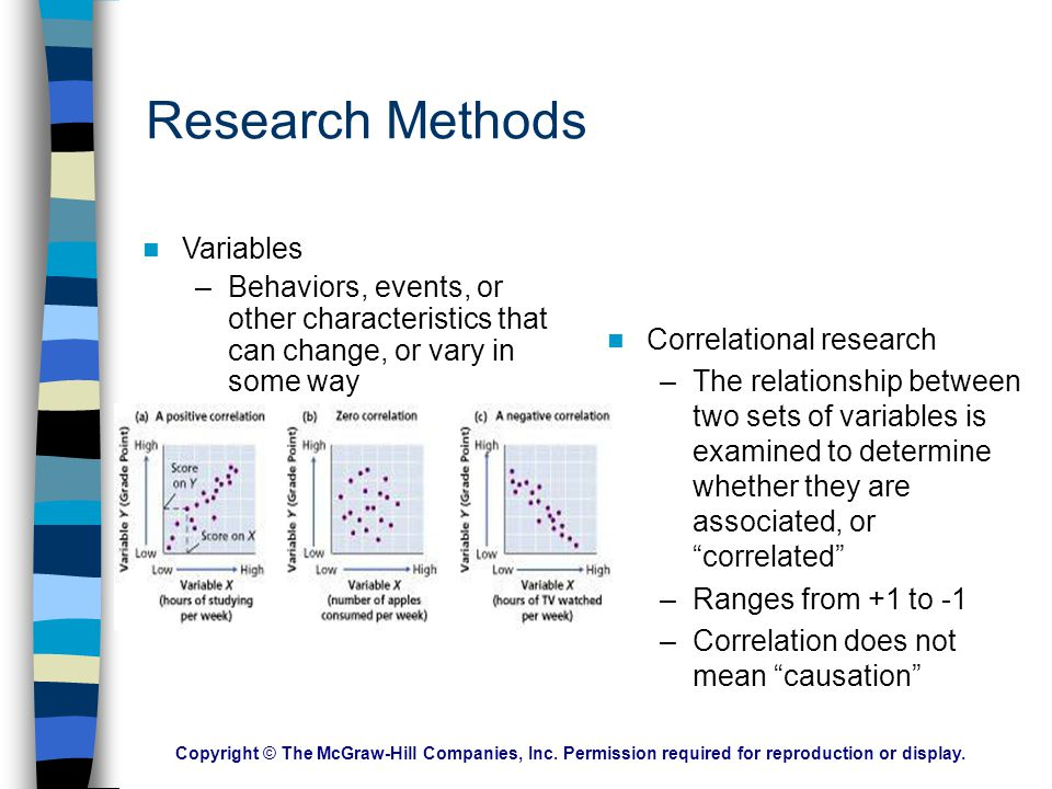 Research Methods Variables