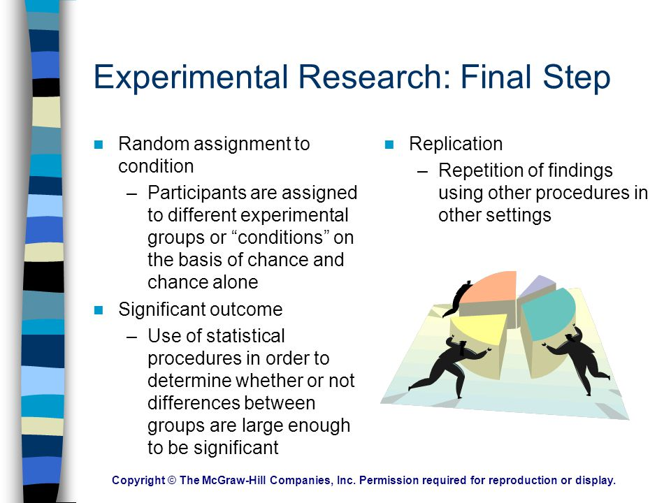 Experimental Research: Final Step