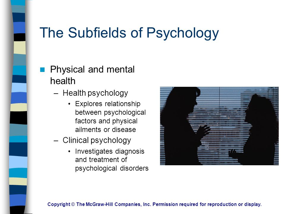 The Subfields of Psychology