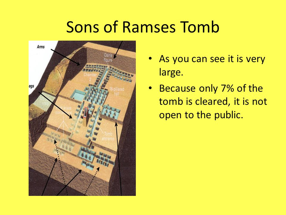 Sons of Ramses Tomb As you can see it is very large.