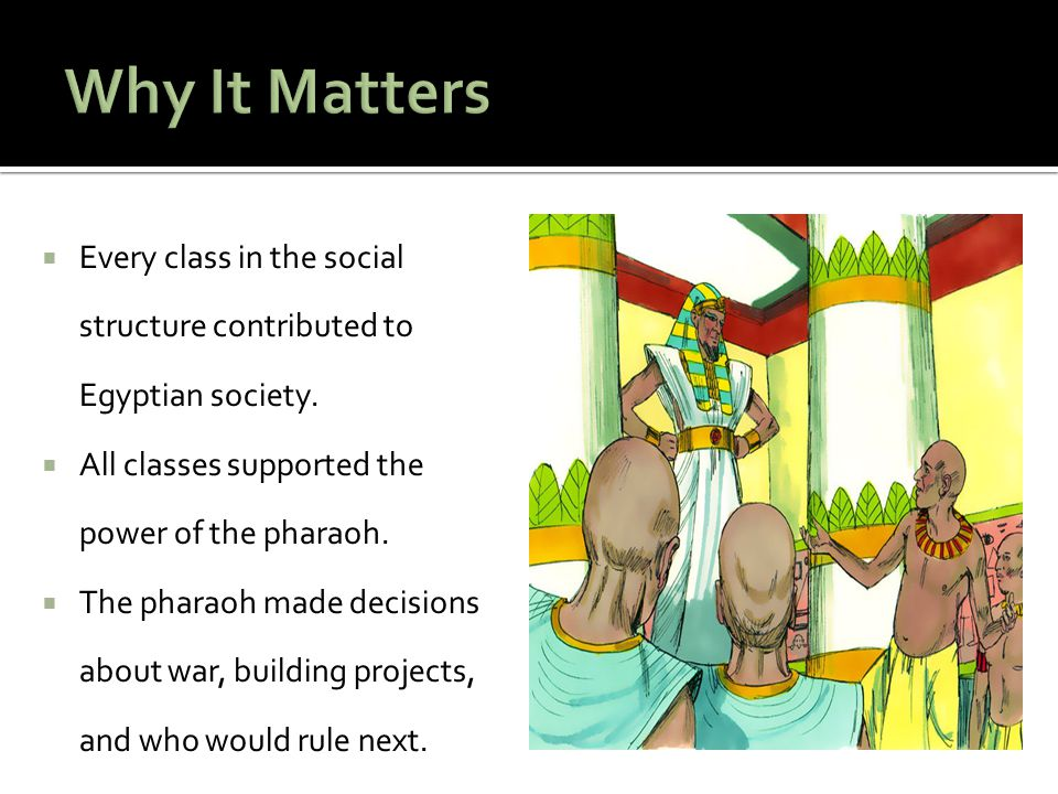 Why It Matters Every class in the social structure contributed to Egyptian society. All classes supported the power of the pharaoh.