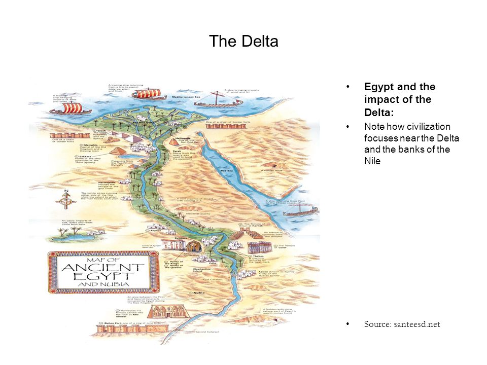 The Delta Egypt and the impact of the Delta: