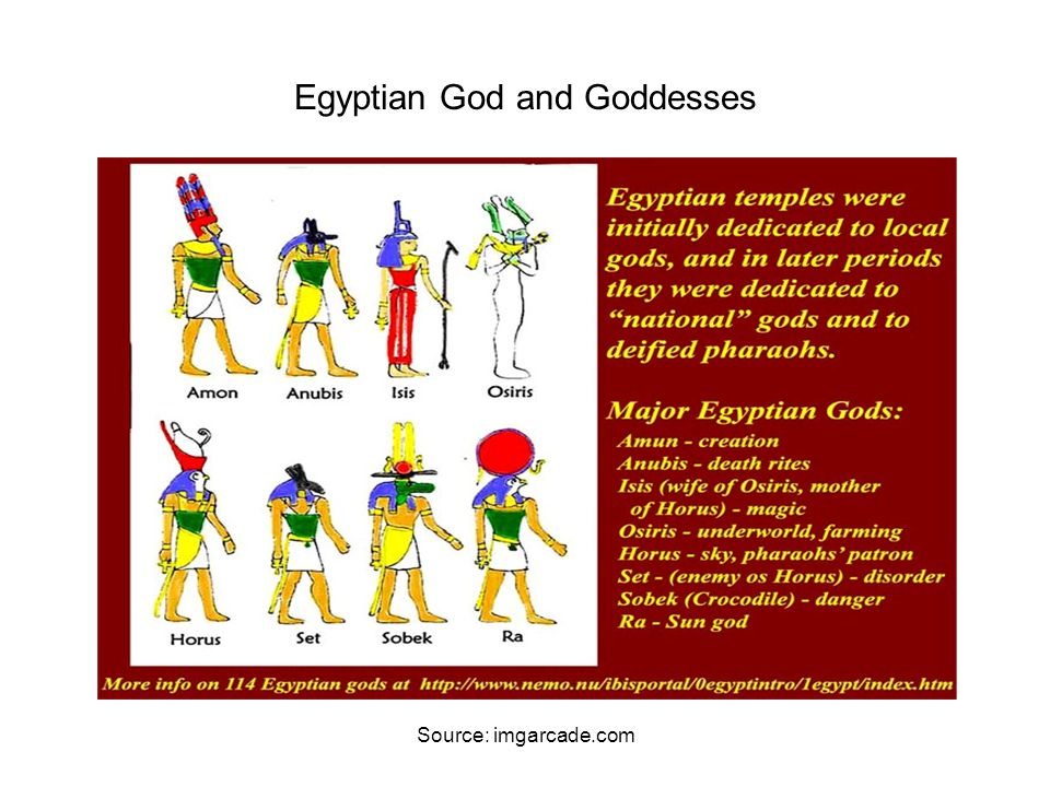 Egyptian God and Goddesses