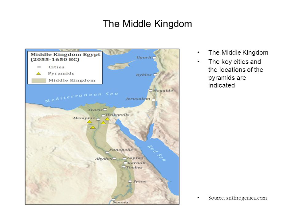 The Middle Kingdom The Middle Kingdom