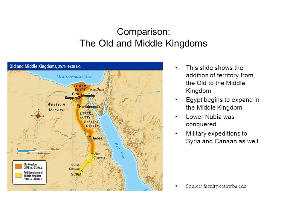 Comparison: The Old and Middle Kingdoms