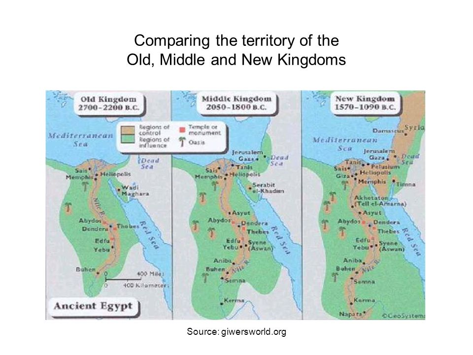 Comparing the territory of the Old, Middle and New Kingdoms