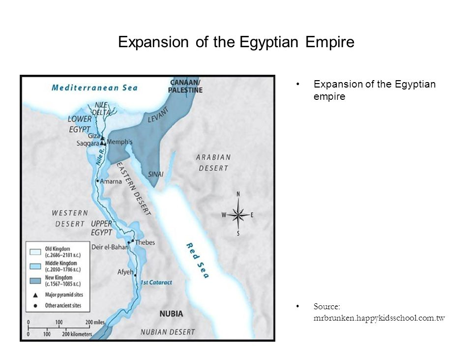 Expansion of the Egyptian Empire