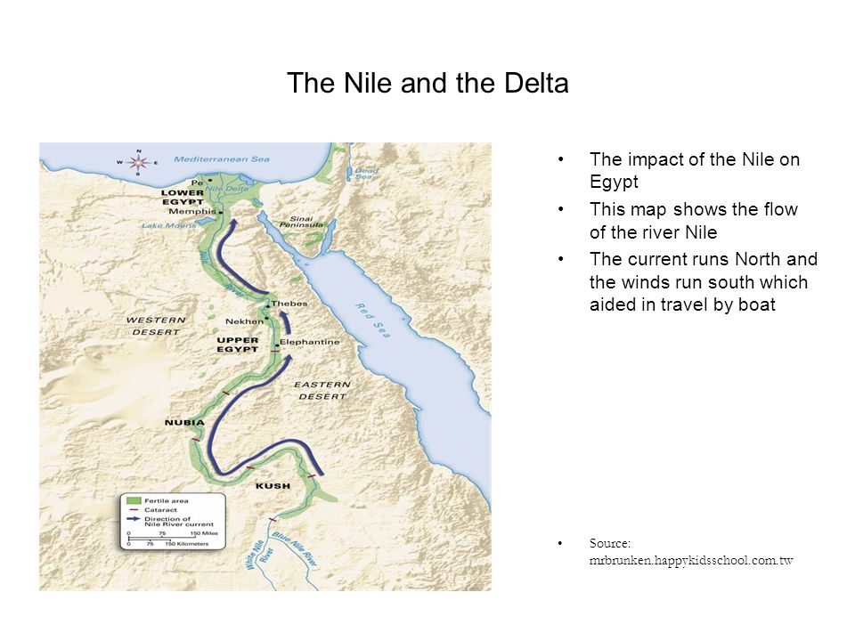 The Nile and the Delta The impact of the Nile on Egypt