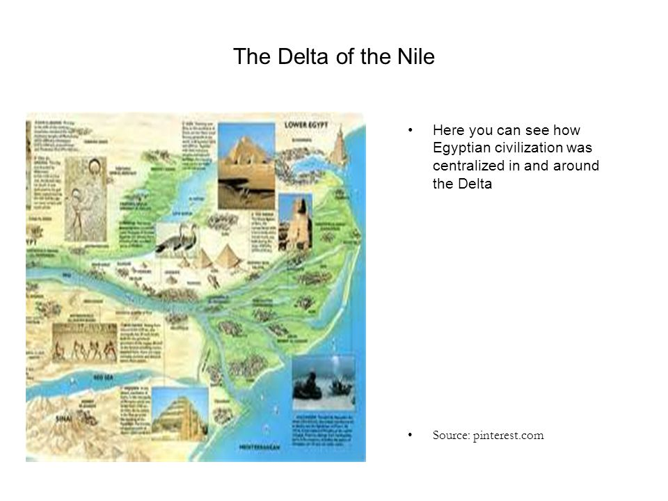 The Delta of the Nile Here you can see how Egyptian civilization was centralized in and around the Delta.