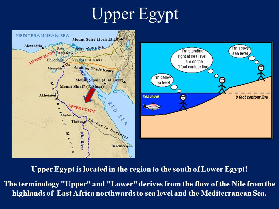 Upper Egypt is located in the region to the south of Lower Egypt!