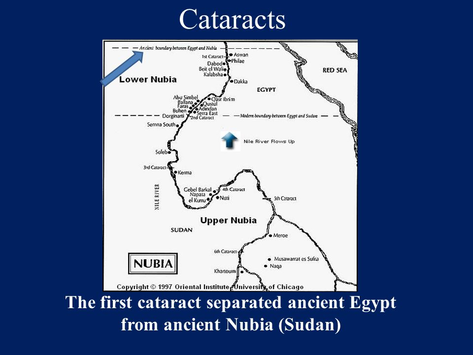 The first cataract separated ancient Egypt from ancient Nubia (Sudan)