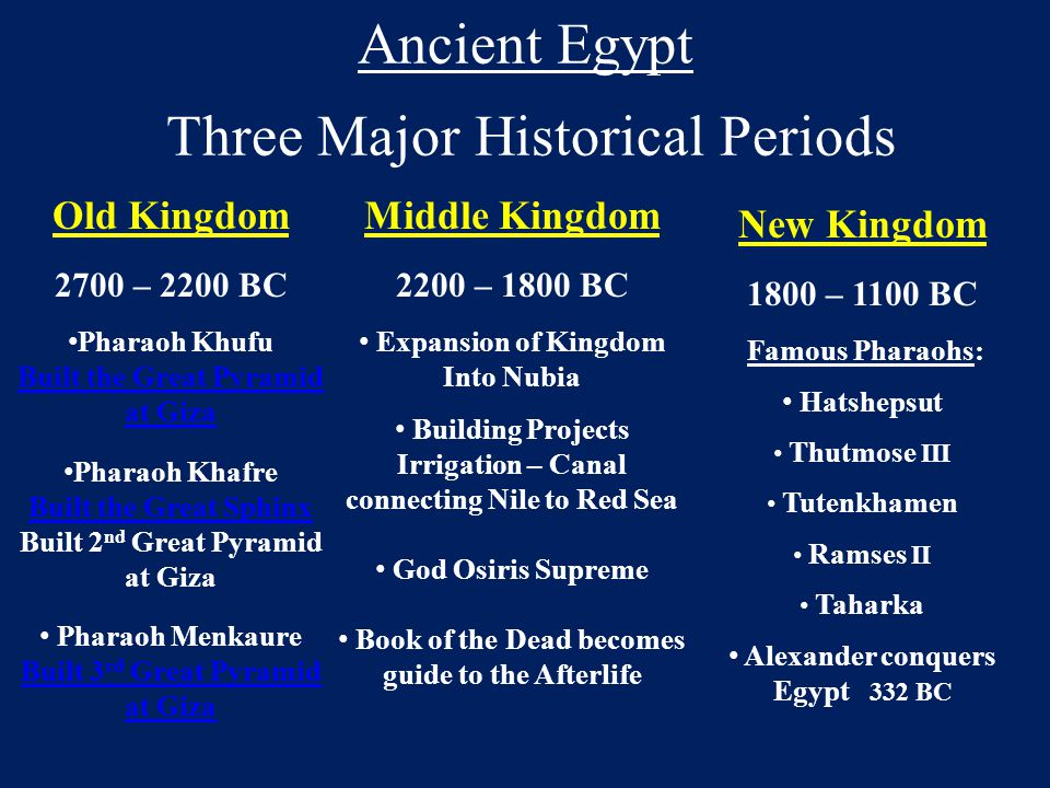 Ancient Egypt Three Major Historical Periods