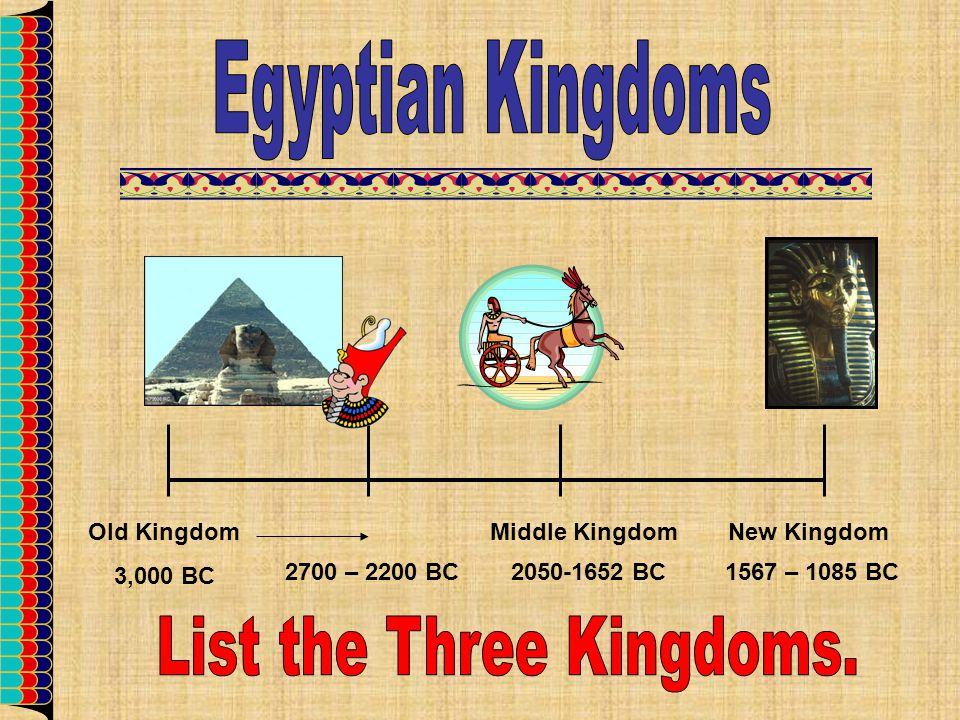 List the Three Kingdoms.