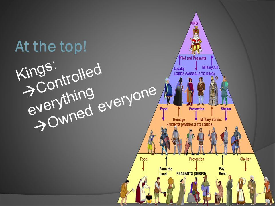 At the top! Kings: Controlled everything Owned everyone