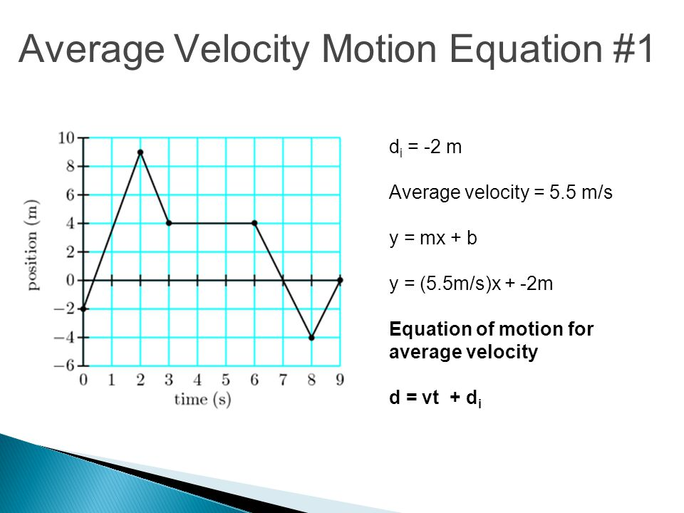 Average Velocity Motion Equation #1