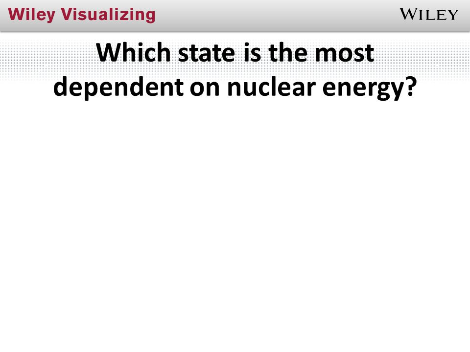 Which state is the most dependent on nuclear energy