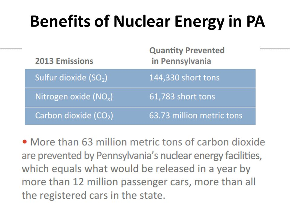Benefits of Nuclear Energy in PA