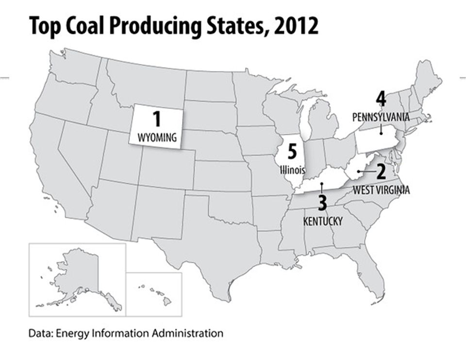 Where is most coal produced in the United States