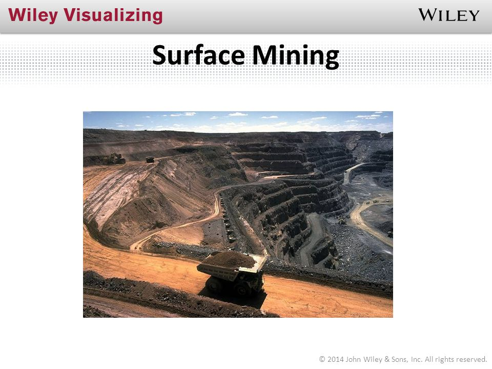 Surface Mining © 2014 John Wiley & Sons, Inc. All rights reserved.